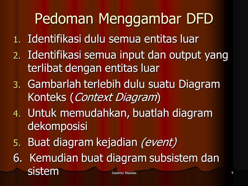 Pedoman Menggambar DFD