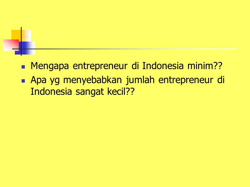 Mengapa entrepreneur di Indonesia minim