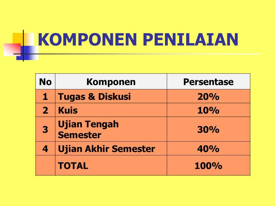 KOMPONEN PENILAIAN No Komponen Persentase 1 Tugas & Diskusi 20% 2 Kuis