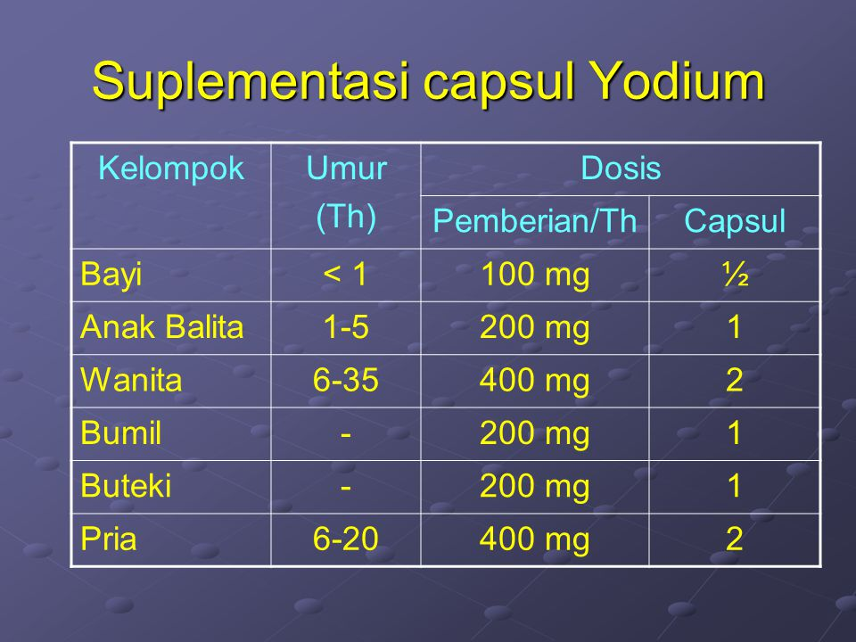 Suplementasi capsul Yodium