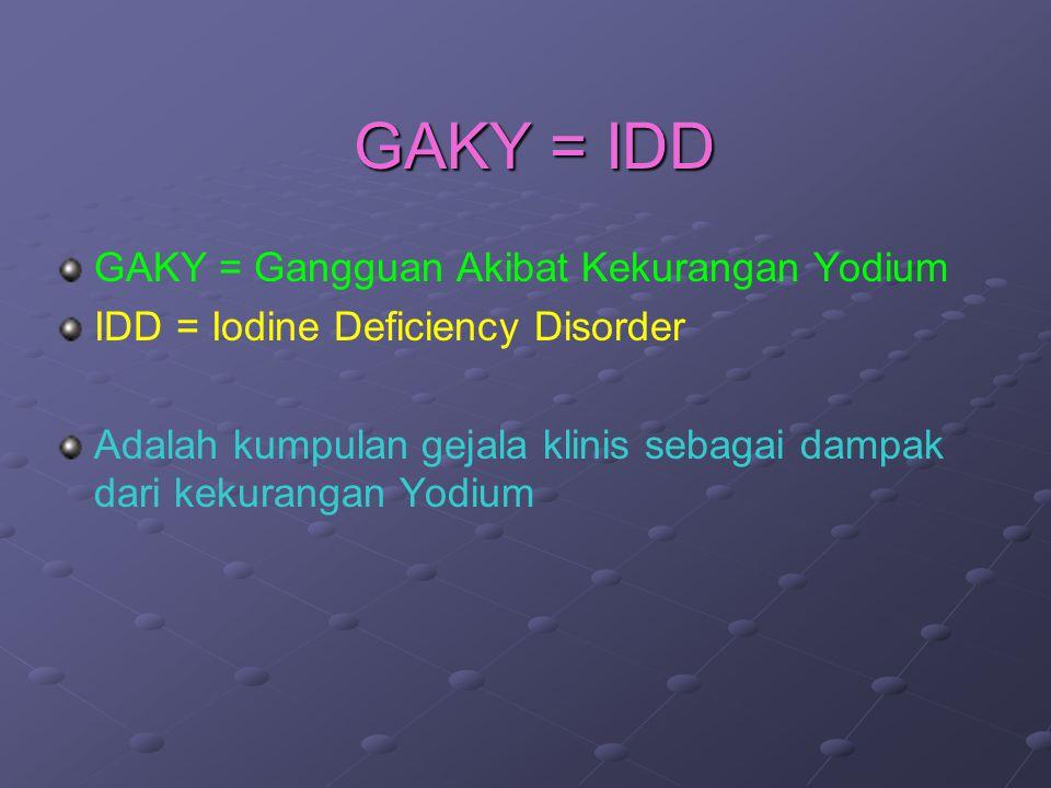 GAKY = IDD GAKY = Gangguan Akibat Kekurangan Yodium