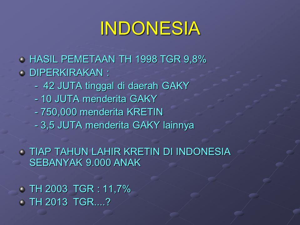 INDONESIA HASIL PEMETAAN TH 1998 TGR 9,8% DIPERKIRAKAN :