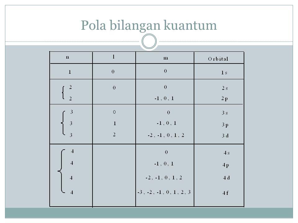 Pola bilangan kuantum