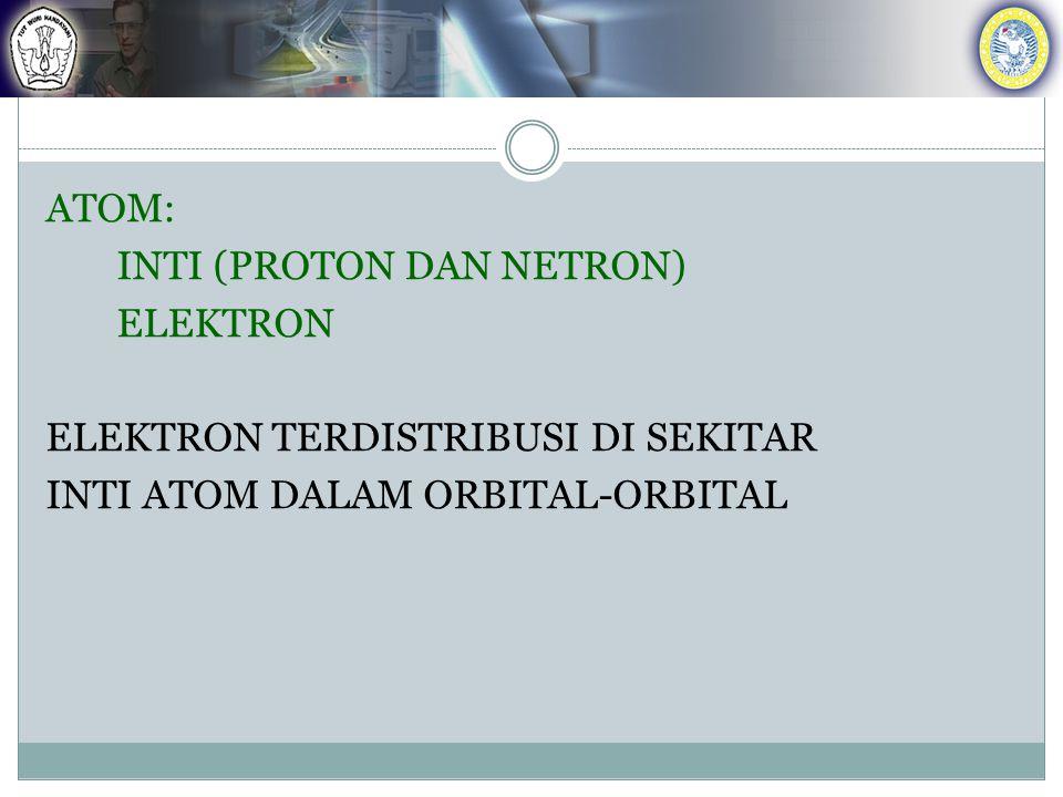 ATOM: INTI (PROTON DAN NETRON) ELEKTRON ELEKTRON TERDISTRIBUSI DI SEKITAR INTI ATOM DALAM ORBITAL-ORBITAL