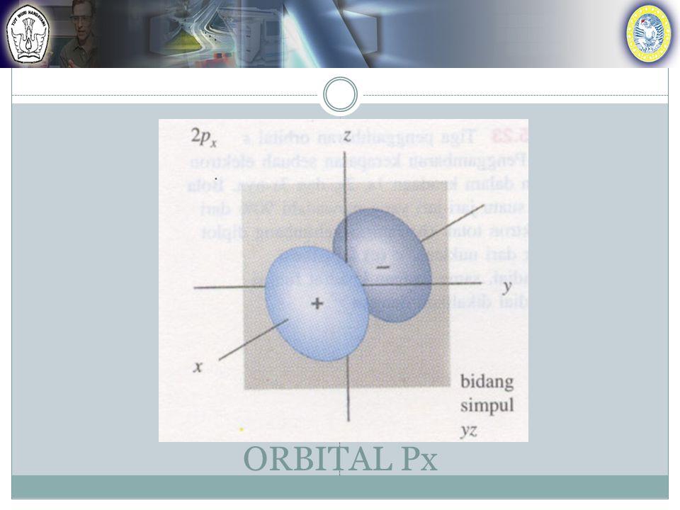 ORBITAL Px