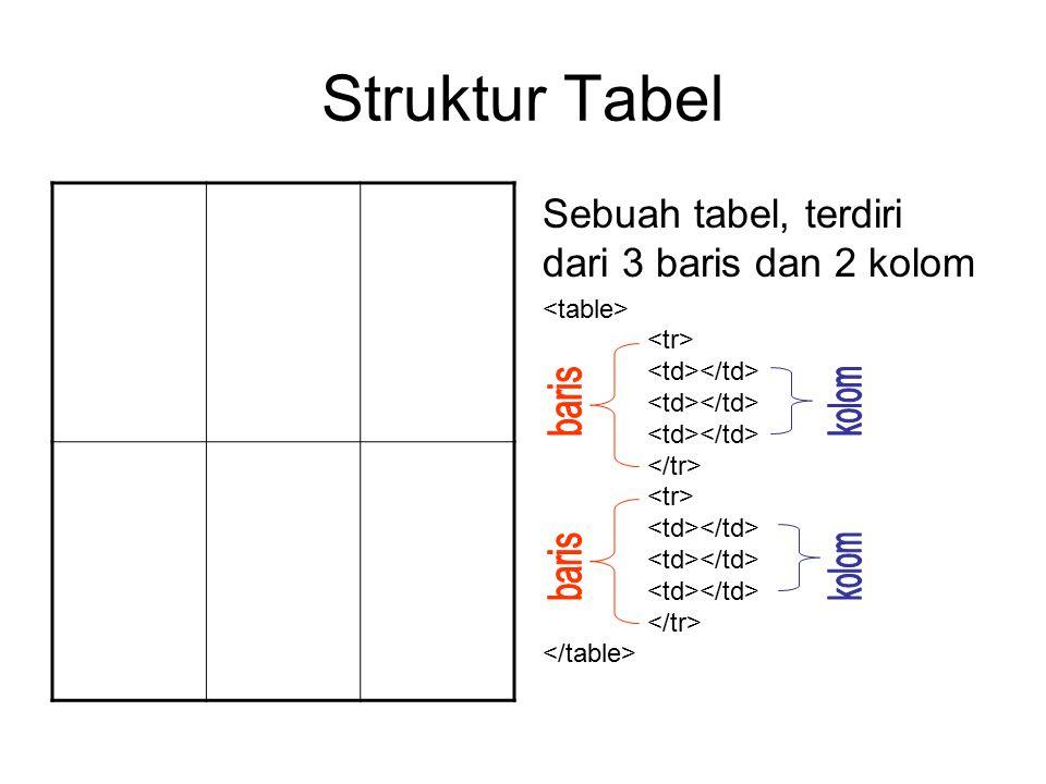 Struktur Tabel Sebuah tabel, terdiri dari 3 baris dan 2 kolom baris