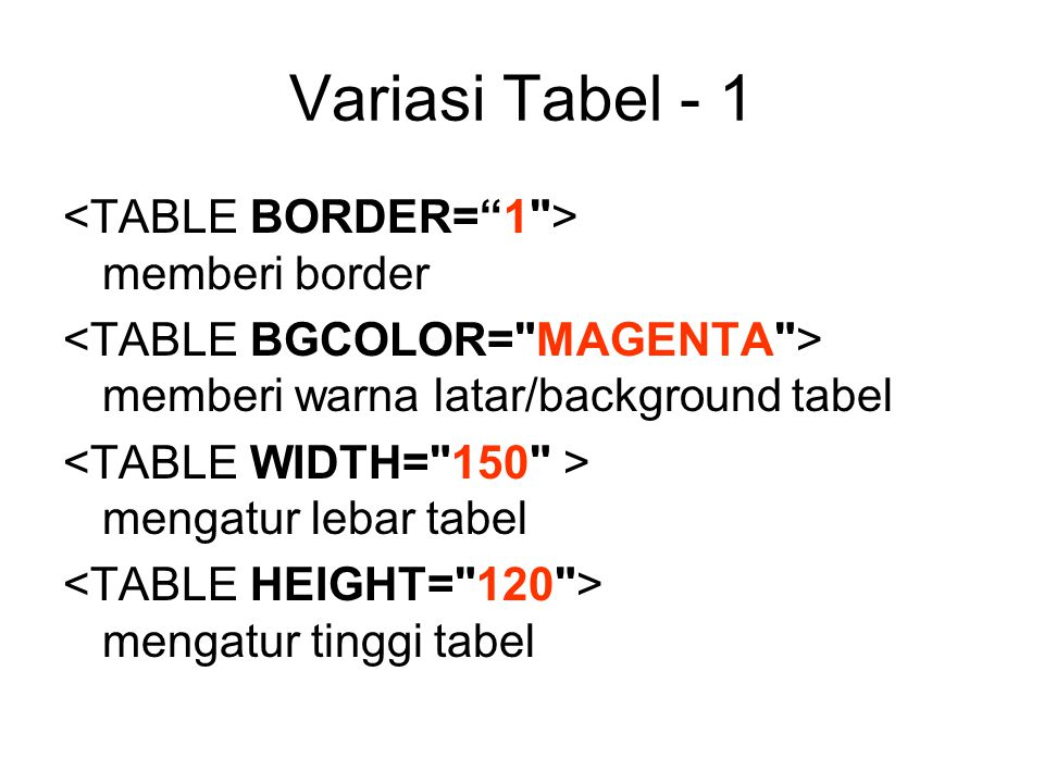 Variasi Tabel - 1 <TABLE BORDER= 1 > memberi border