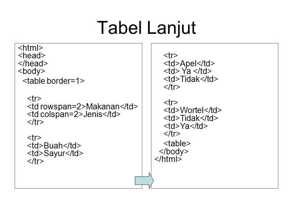 Tabel Lanjut <html> <head> </head> <body>