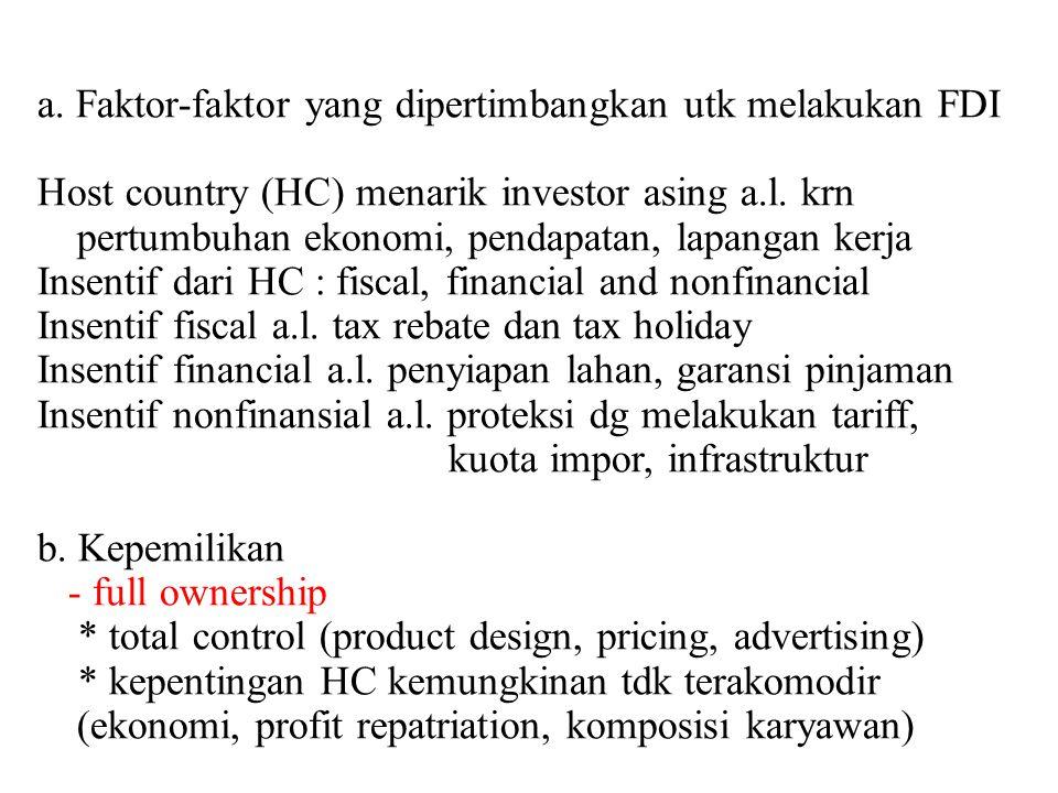 a. Faktor-faktor yang dipertimbangkan utk melakukan FDI