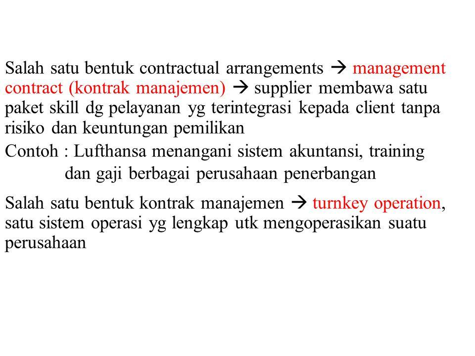 Salah satu bentuk contractual arrangements  management contract (kontrak manajemen)  supplier membawa satu paket skill dg pelayanan yg terintegrasi kepada client tanpa risiko dan keuntungan pemilikan