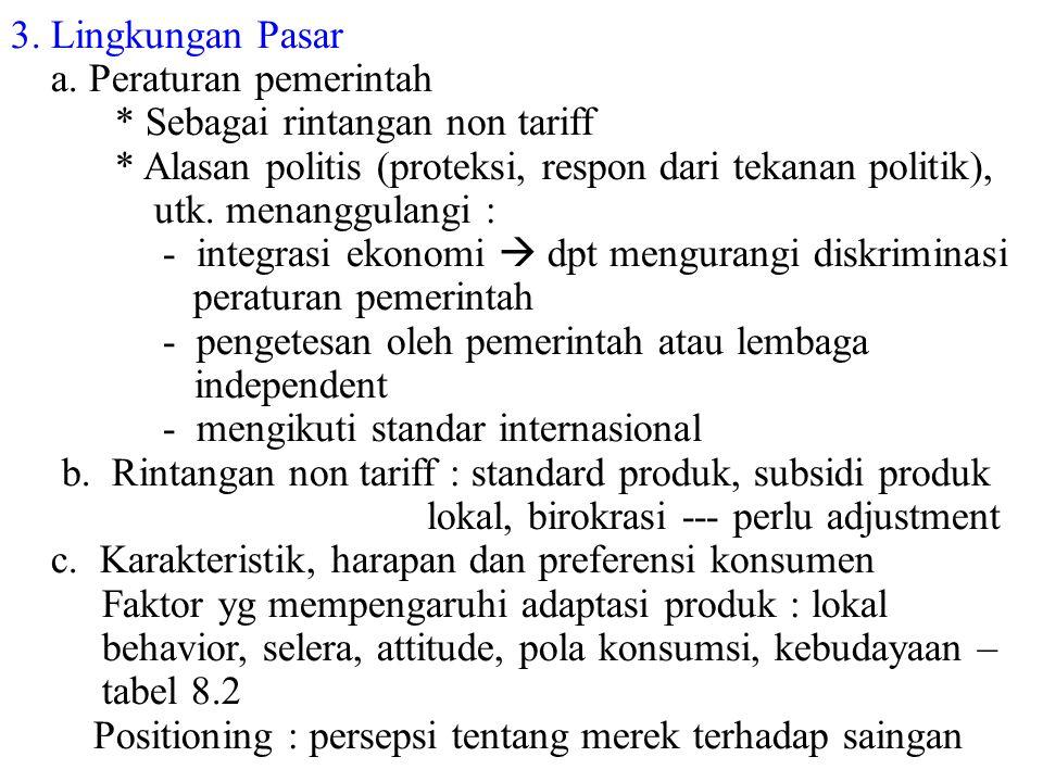 3. Lingkungan Pasar a. Peraturan pemerintah. * Sebagai rintangan non tariff.