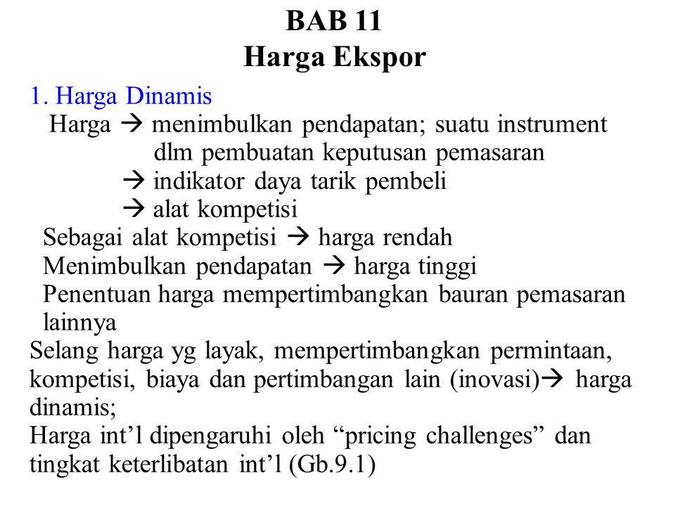 BAB 11 Harga Ekspor 1. Harga Dinamis