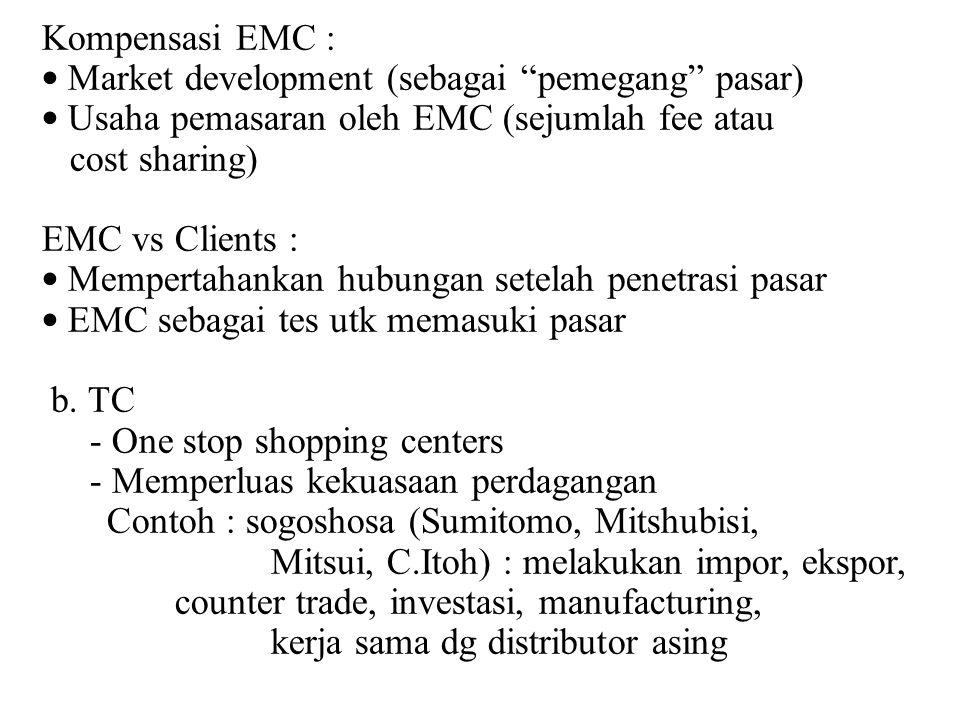 Kompensasi EMC : Market development (sebagai pemegang pasar) Usaha pemasaran oleh EMC (sejumlah fee atau.