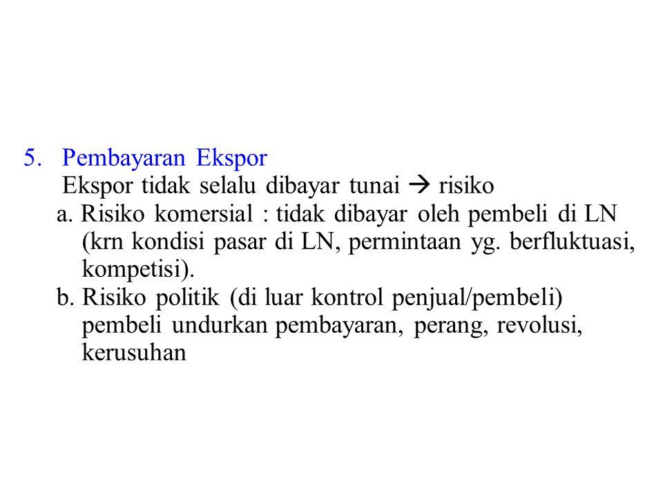 5. Pembayaran Ekspor Ekspor tidak selalu dibayar tunai  risiko. a. Risiko komersial : tidak dibayar oleh pembeli di LN.