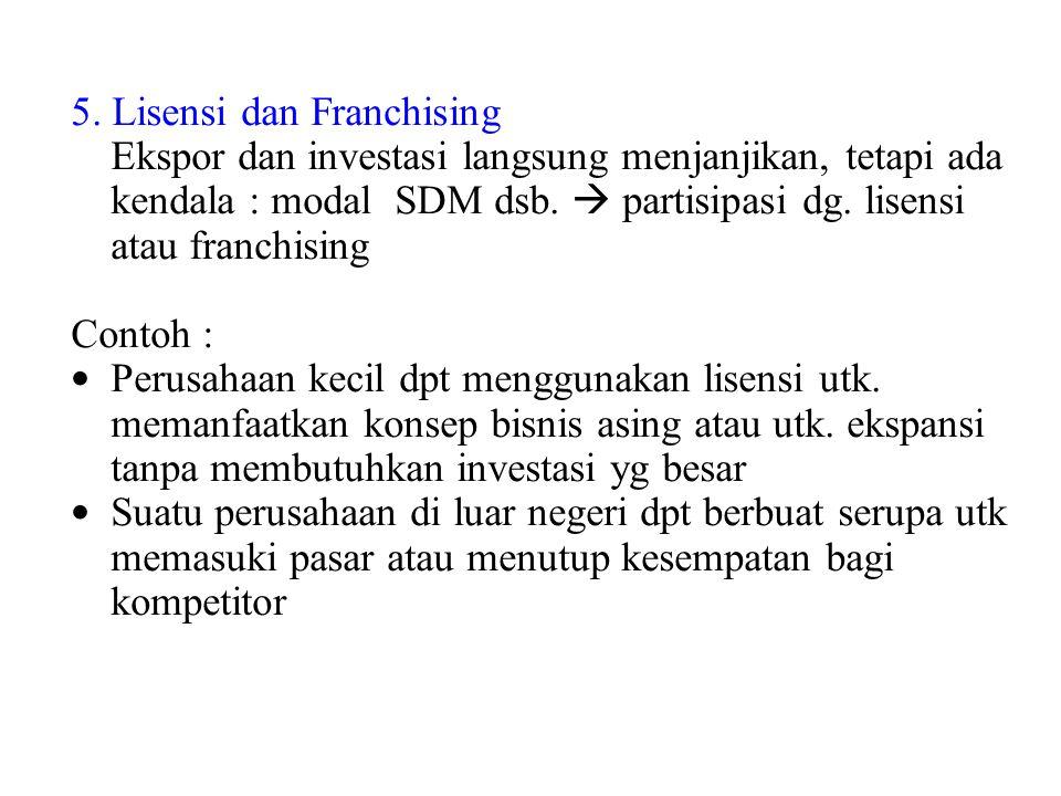 5. Lisensi dan Franchising