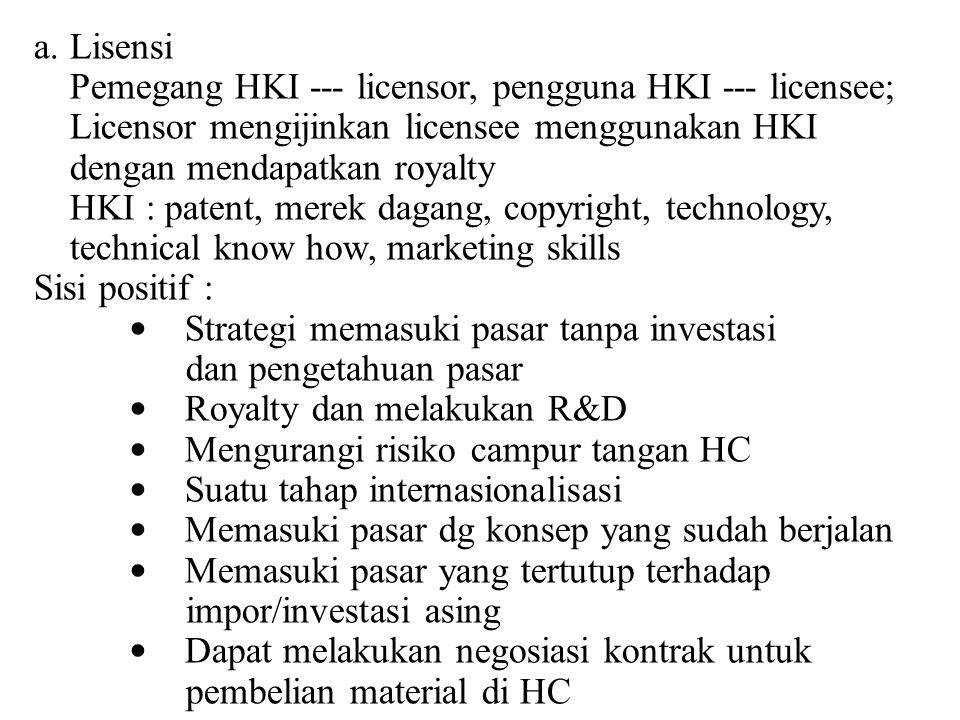 Lisensi Pemegang HKI --- licensor, pengguna HKI --- licensee; Licensor mengijinkan licensee menggunakan HKI dengan mendapatkan royalty.