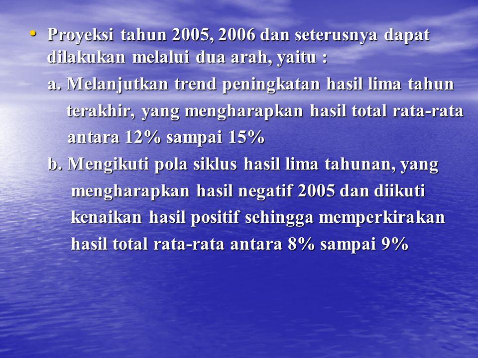 Proyeksi tahun 2005, 2006 dan seterusnya dapat dilakukan melalui dua arah, yaitu :