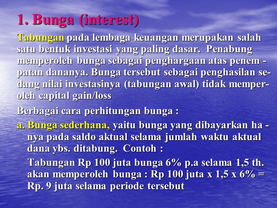 1. Bunga (interest) Tabungan pada lembaga keuangan merupakan salah
