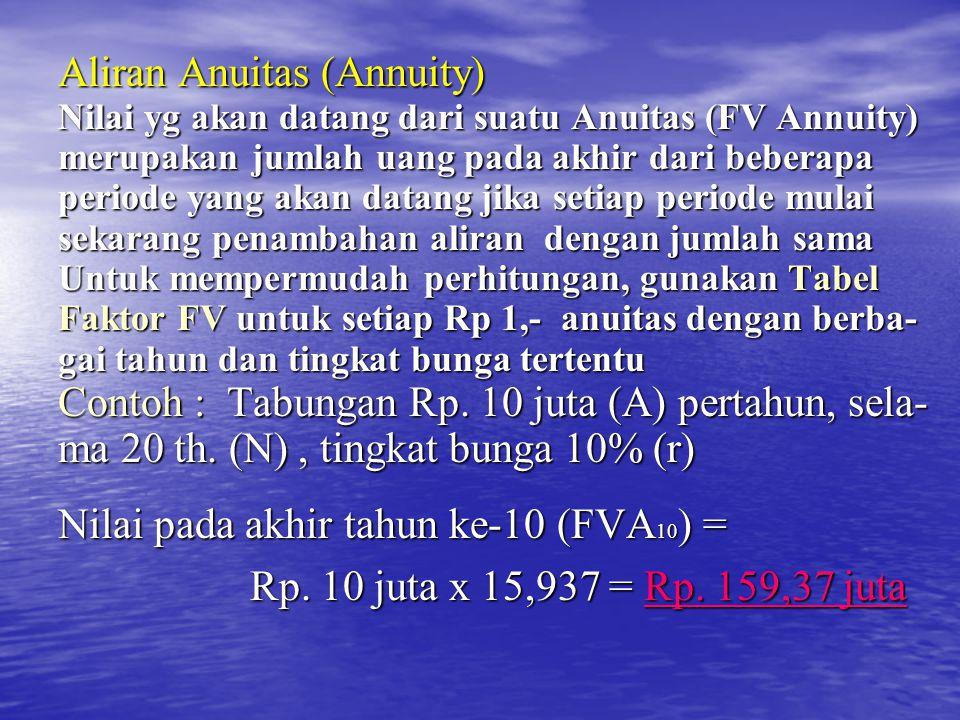 Aliran Anuitas (Annuity)