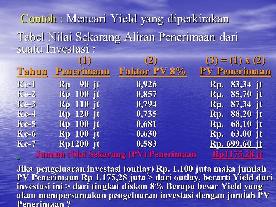 Contoh : Mencari Yield yang diperkirakan