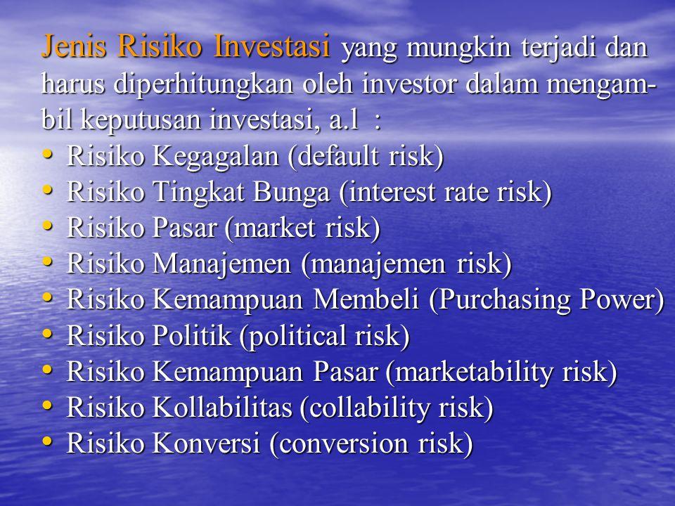 Jenis Risiko Investasi yang mungkin terjadi dan