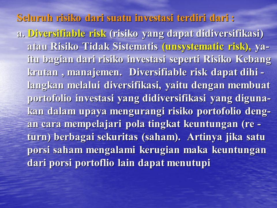 Seluruh risiko dari suatu investasi terdiri dari :