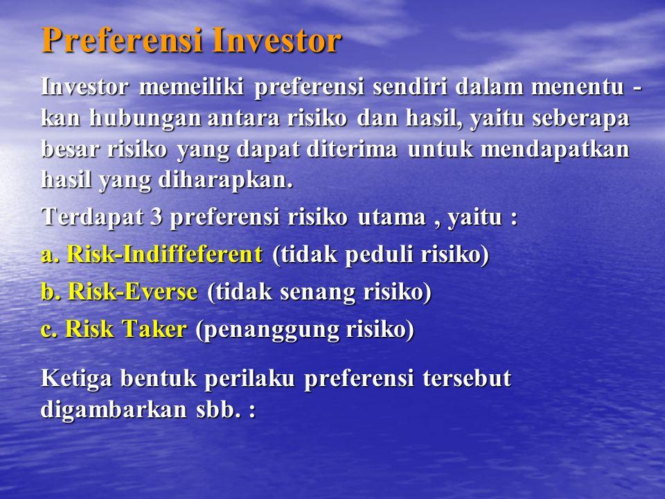 Preferensi Investor Investor memeiliki preferensi sendiri dalam menentu - kan hubungan antara risiko dan hasil, yaitu seberapa.