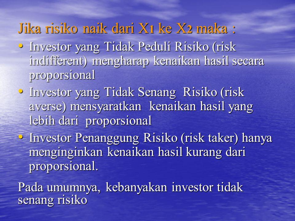 Jika risiko naik dari X1 ke X2 maka :