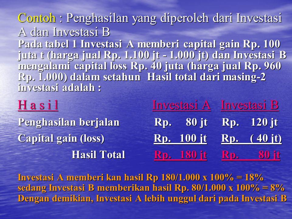 Contoh : Penghasilan yang diperoleh dari Investasi A dan Investasi B