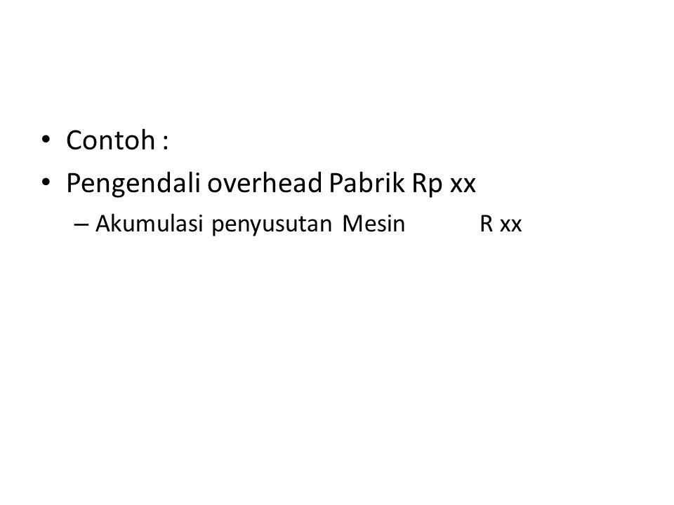Pengendali overhead Pabrik Rp xx