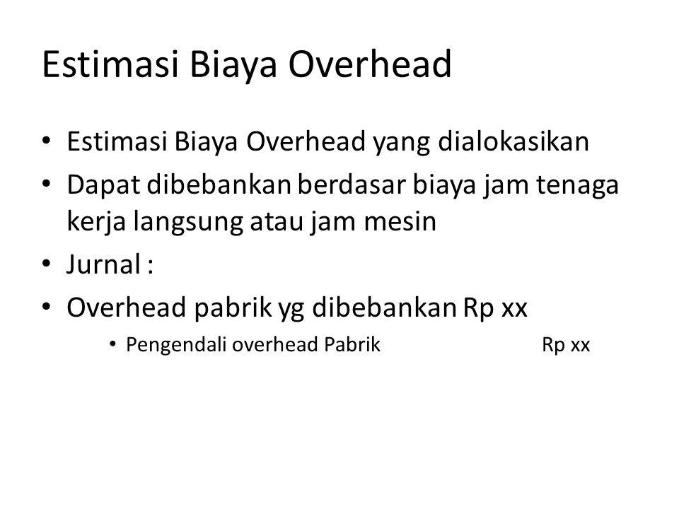 Estimasi Biaya Overhead