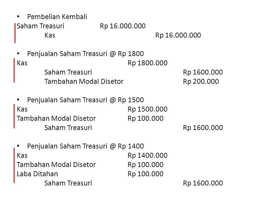Pembelian Kembali Saham Treasuri Rp 16.000.000. Kas Rp 16.000.000. Penjualan Saham Treasuri @ Rp 1800.