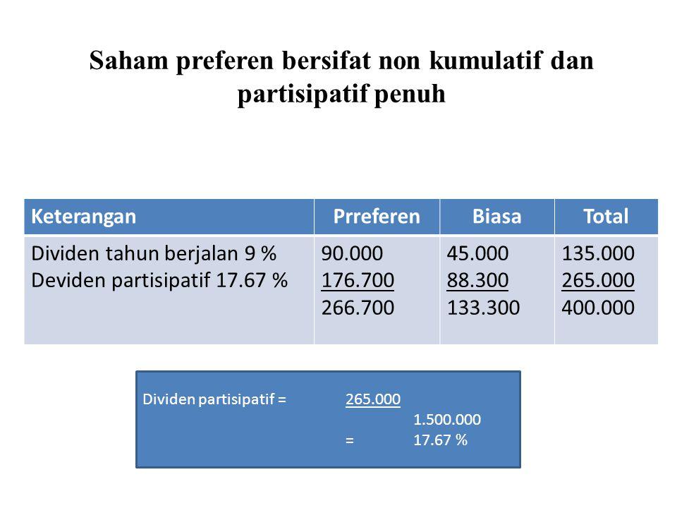 Saham preferen bersifat non kumulatif dan partisipatif penuh Saham Preferen = 10.000 x 100 = 1.000.000 Saham Biasa = 50.000 x 10 = 500.000