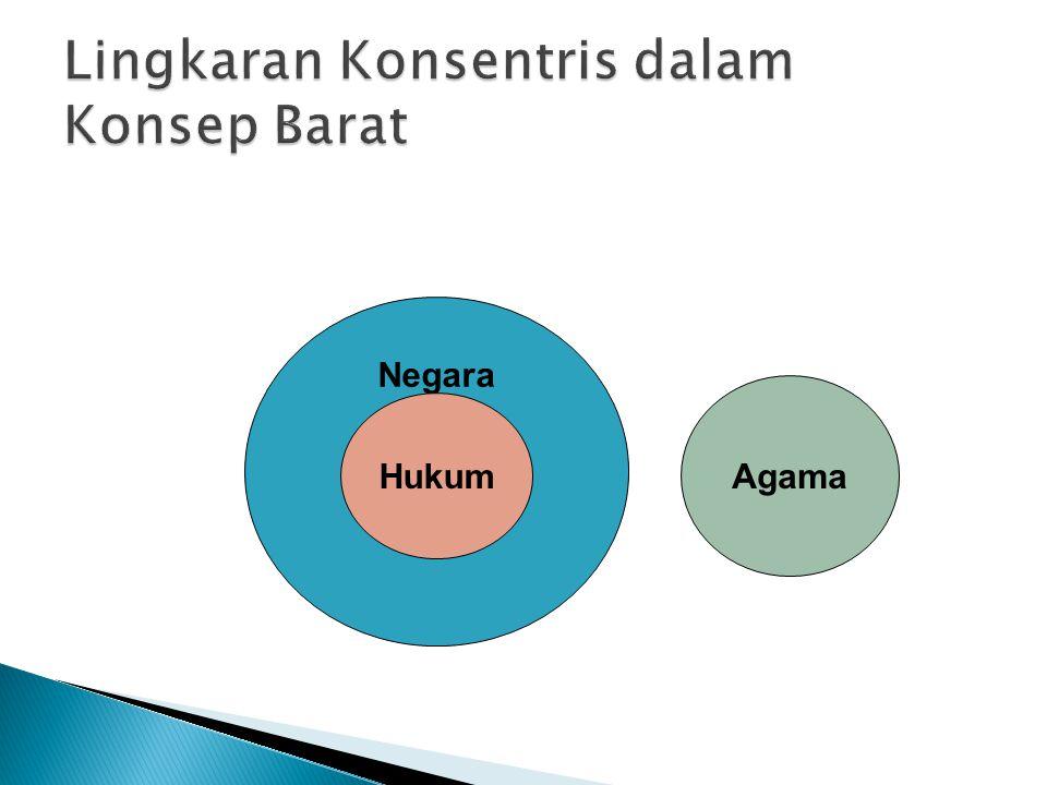 Lingkaran Konsentris dalam Konsep Barat
