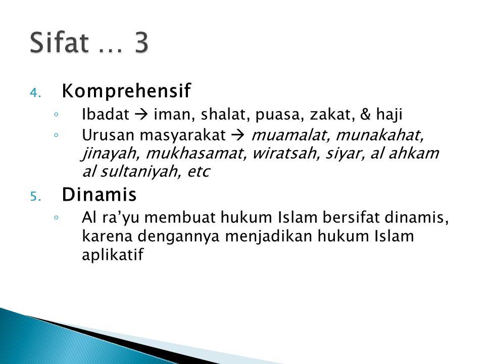 Sifat … 3 Komprehensif Dinamis