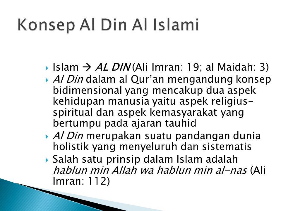 Konsep Al Din Al Islami Islam  AL DIN (Ali Imran: 19; al Maidah: 3)