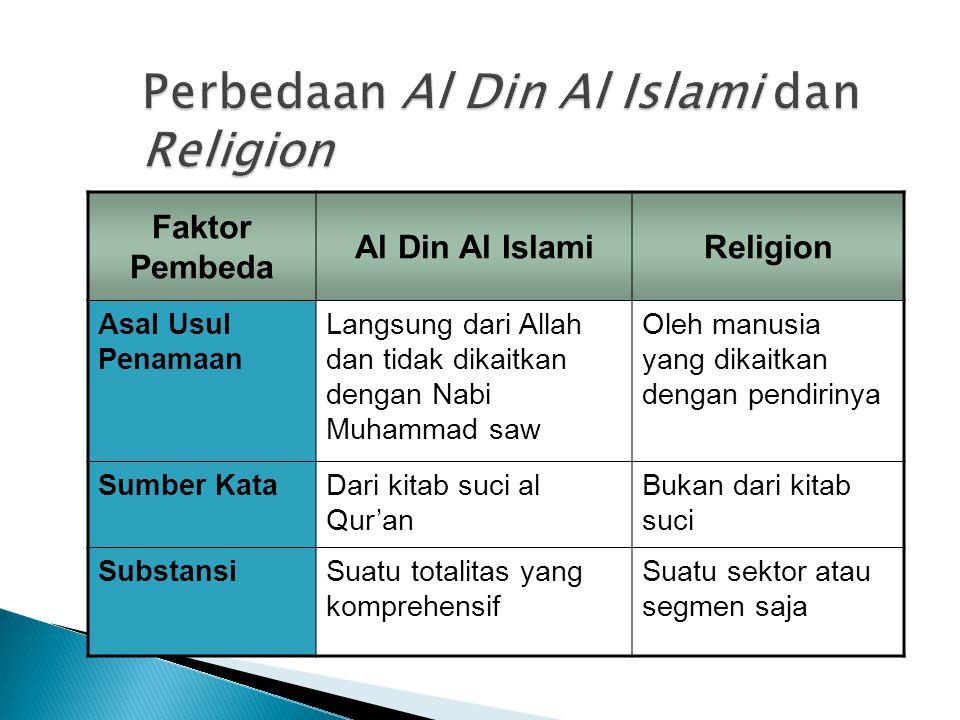 Perbedaan Al Din Al Islami dan Religion