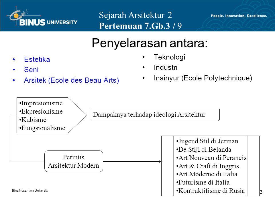 Penyelarasan antara: Sejarah Arsitektur 2 Pertemuan 7.Gb.3 / 9
