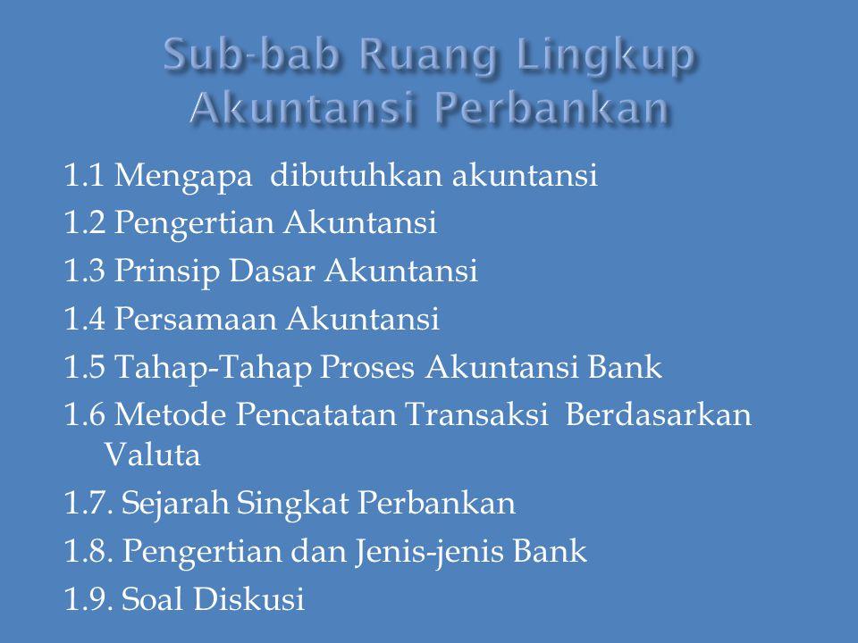 Sub-bab Ruang Lingkup Akuntansi Perbankan