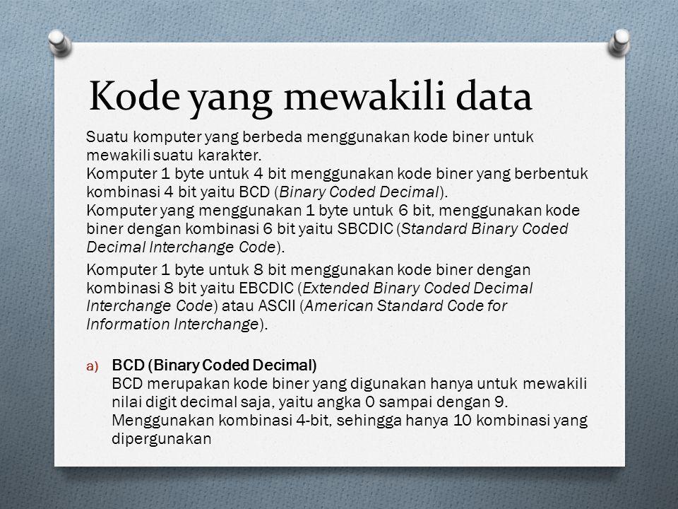 Kode yang mewakili data