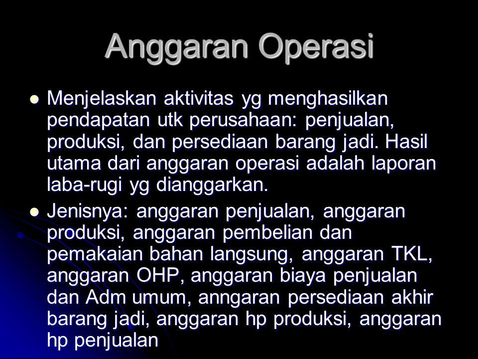 Anggaran Operasi