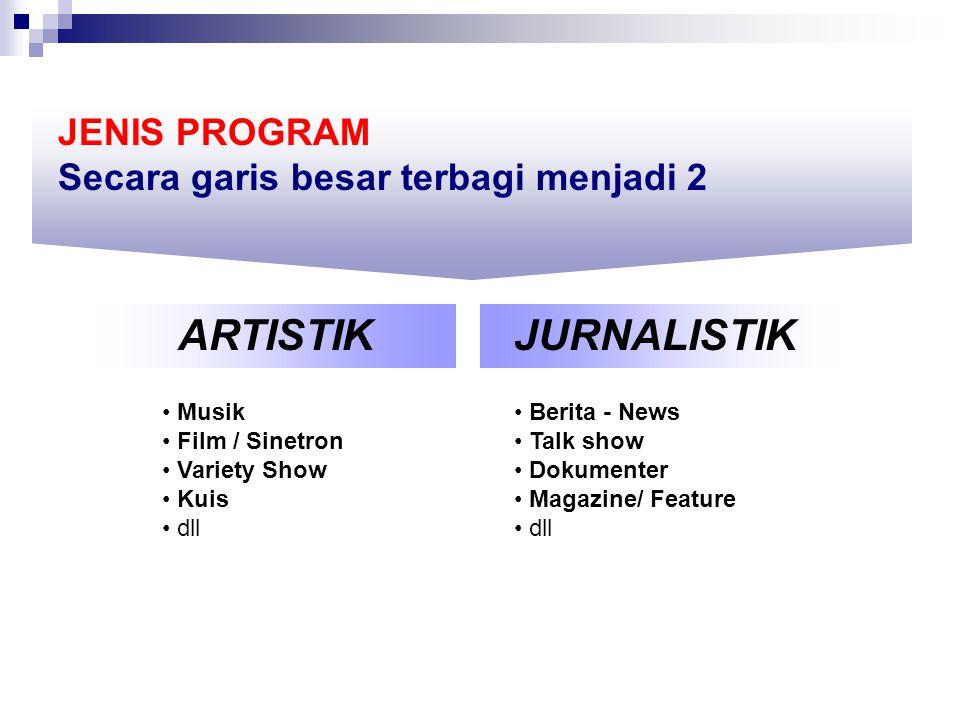 ARTISTIK JURNALISTIK JENIS PROGRAM