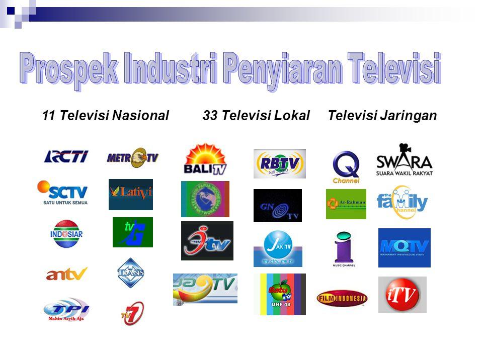 Prospek Industri Penyiaran Televisi