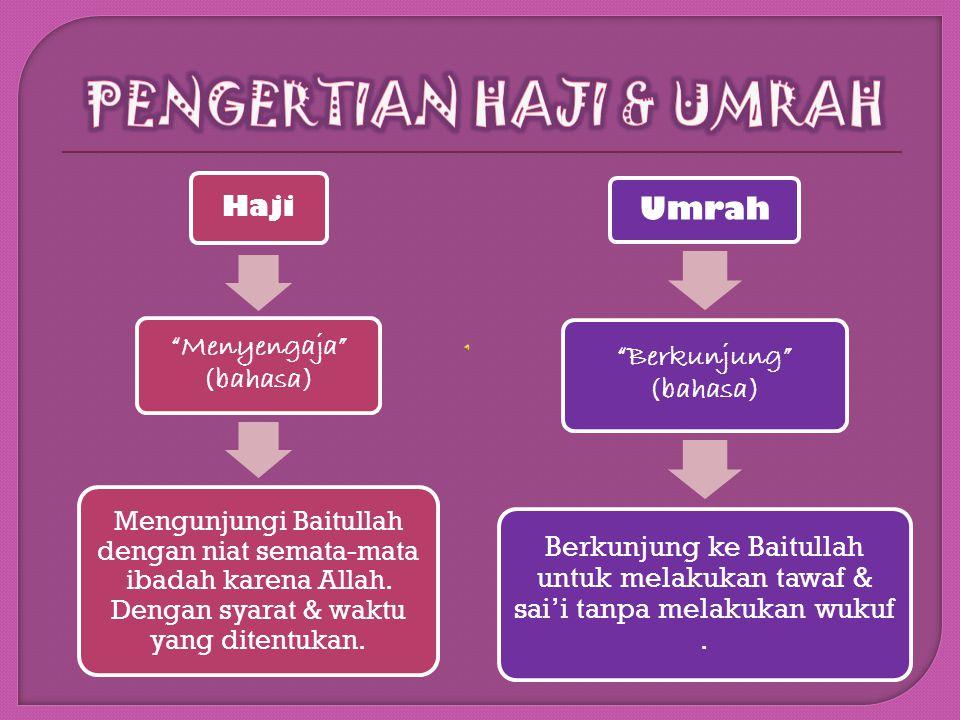 PENGERTIAN HAJI & UMRAH