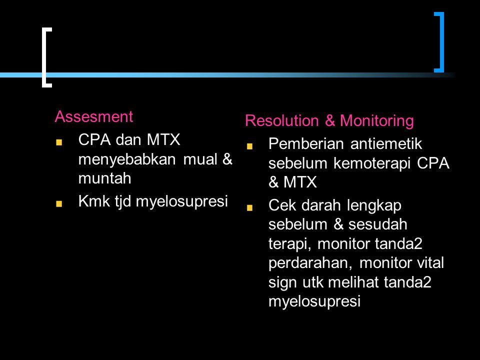 Assesment CPA dan MTX menyebabkan mual & muntah. Kmk tjd myelosupresi. Resolution & Monitoring. Pemberian antiemetik sebelum kemoterapi CPA & MTX.