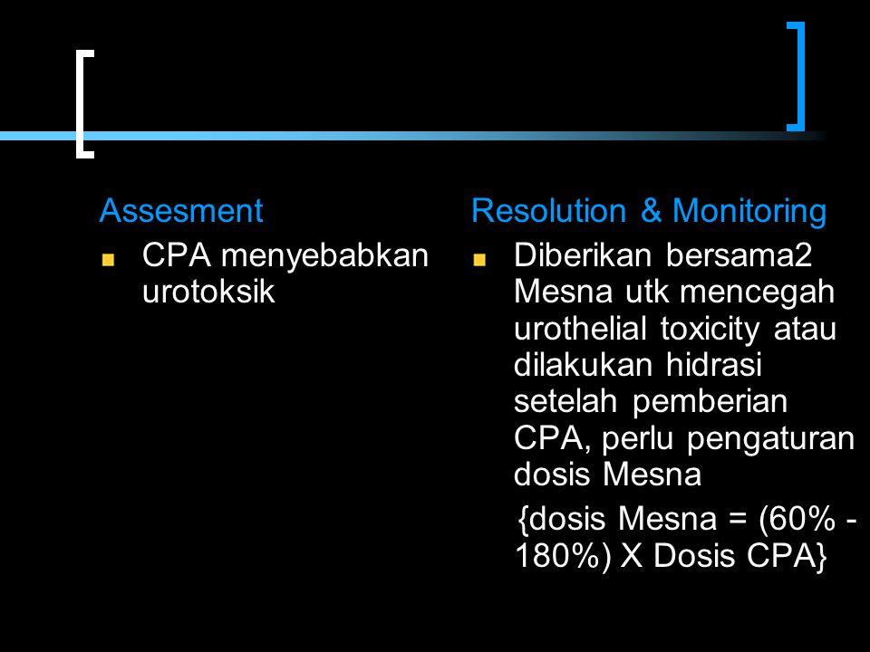 Assesment CPA menyebabkan urotoksik. Resolution & Monitoring.