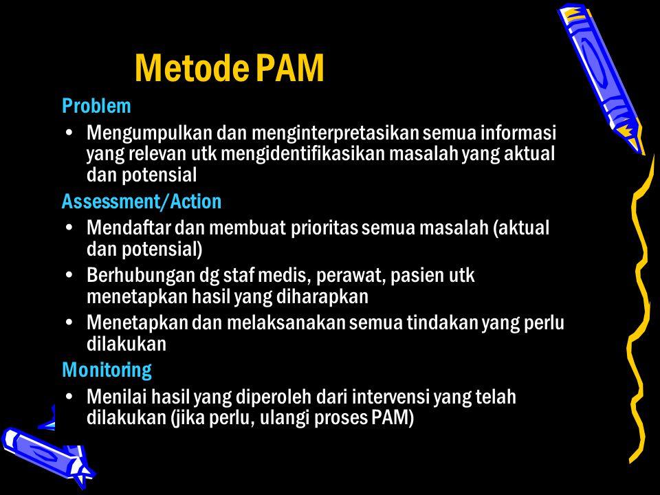 Metode PAM Problem. Mengumpulkan dan menginterpretasikan semua informasi yang relevan utk mengidentifikasikan masalah yang aktual dan potensial.