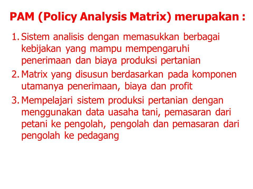 PAM (Policy Analysis Matrix) merupakan :