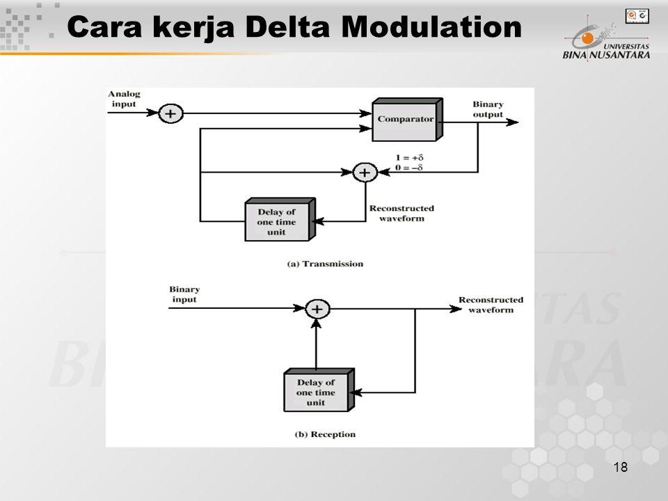 Cara kerja Delta Modulation