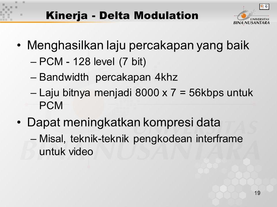 Kinerja - Delta Modulation